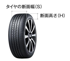 タイヤの扁平率